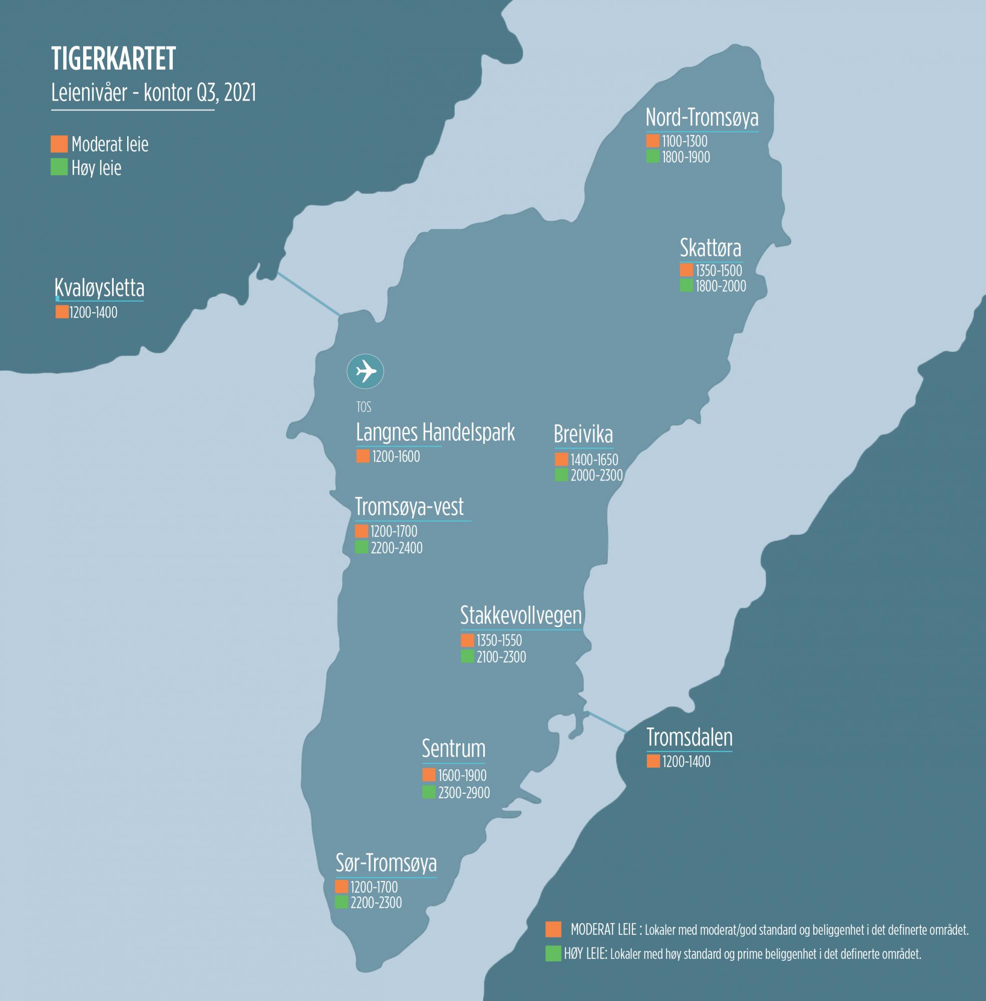 Tigerkartet Tromsø 2021